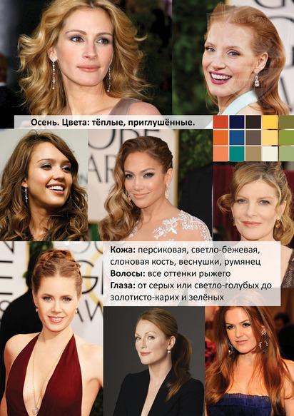 Какие цвета подходят цветотип осень - блог Ирины Бабиной