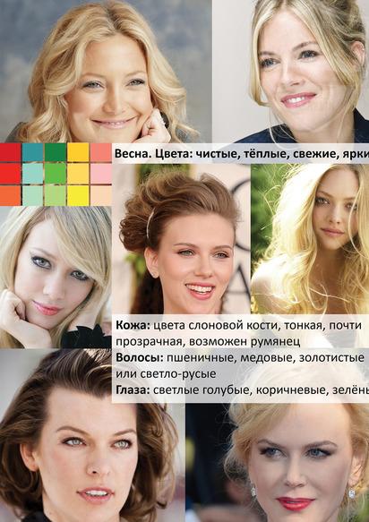 Какие цвета подходят цветотип весна - блог Ирины Бабиной