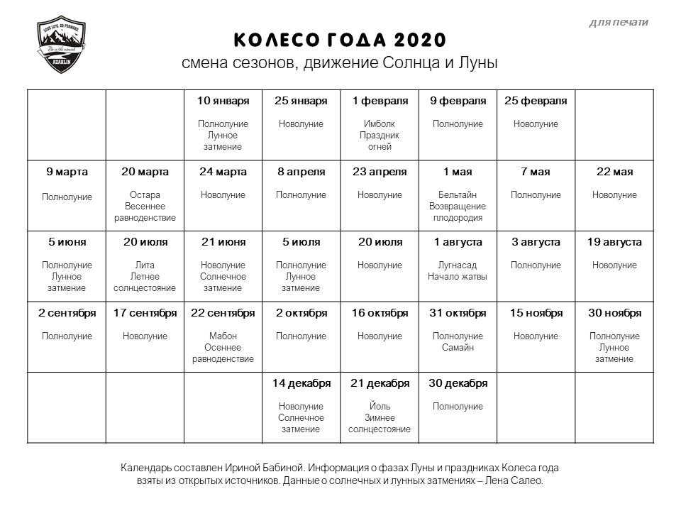 Календарь Колесо года 2020 таблица печать